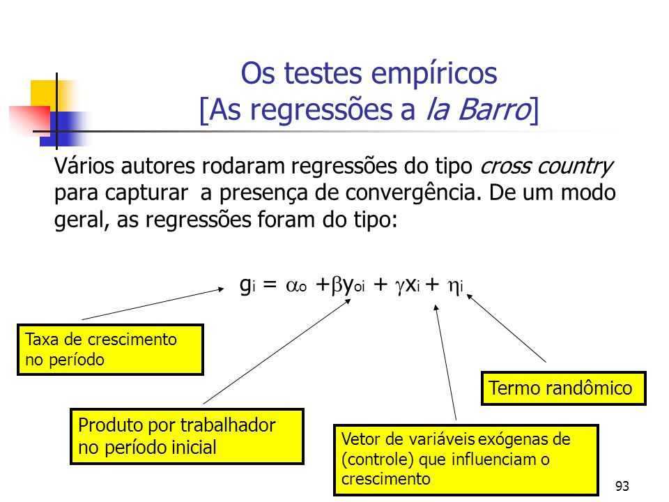 Os testes empíricos [As regressões a la Barro]